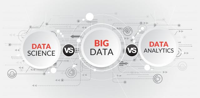 Data Science vs Big Data vs Data Analytics [Infographics