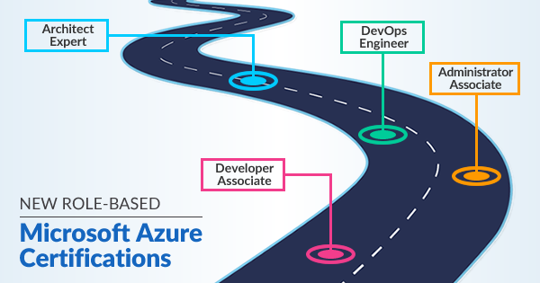 new Microsoft Azure Certifications