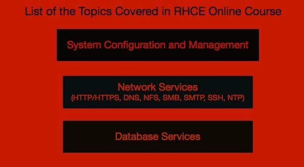 RHCE Exam Objectives