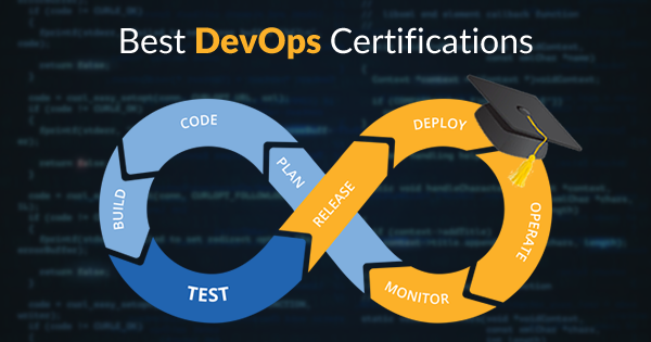 List of Best DevOps Certifications - Whizlabs Blog