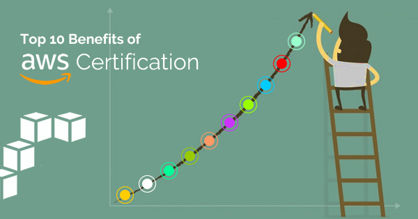AWS Certification Benefits