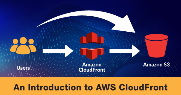 An-Introduction-to-AWS-CloudFront