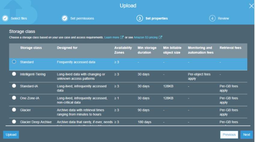 Amazon S3 Storage Classes