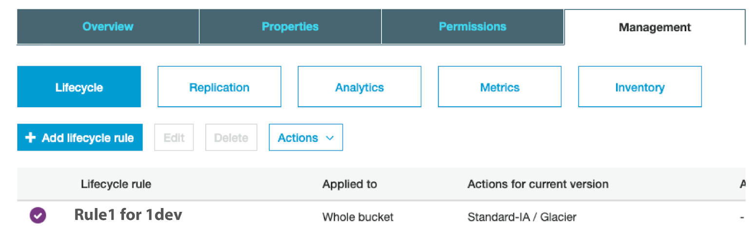 AWS S3 Bucket Lifecycle Rule - Review