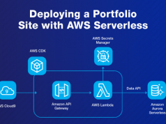 Deploying-a-Portfolio-Site-with-AWS-Serverless