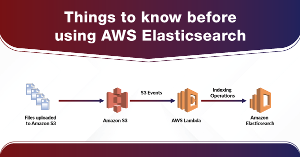 Things-to-know-before-using-AWS-Elasticsearch