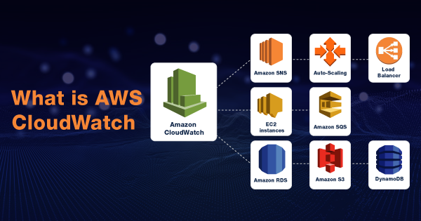 What-is-AWS-CloudWatch