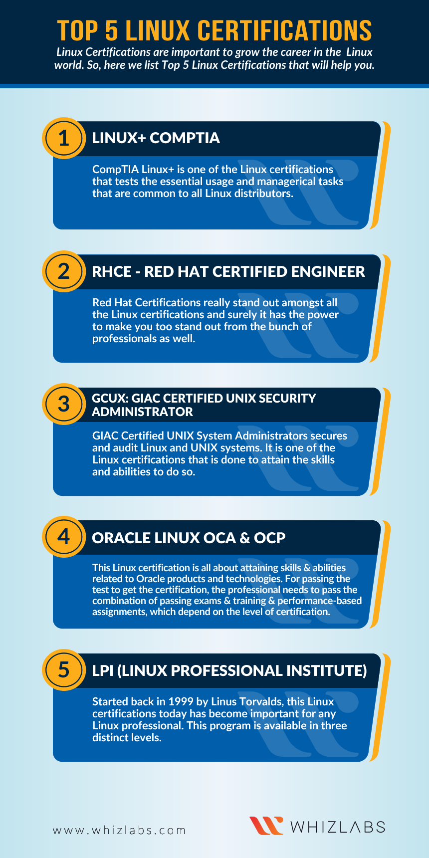 Top 5 Linux Certifications In 2019 Updated Whizlabs Blog