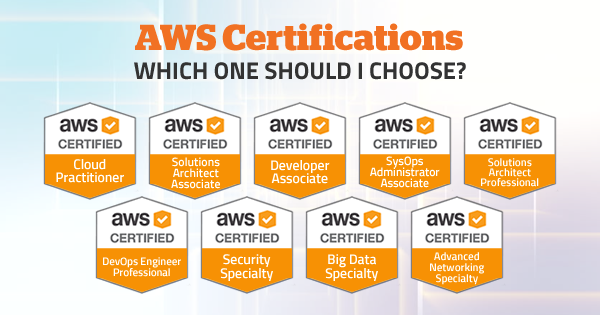 aws certifications - which one should i choose? [updated] - whizlabs ...