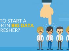 Big Data Jobs for Freshers