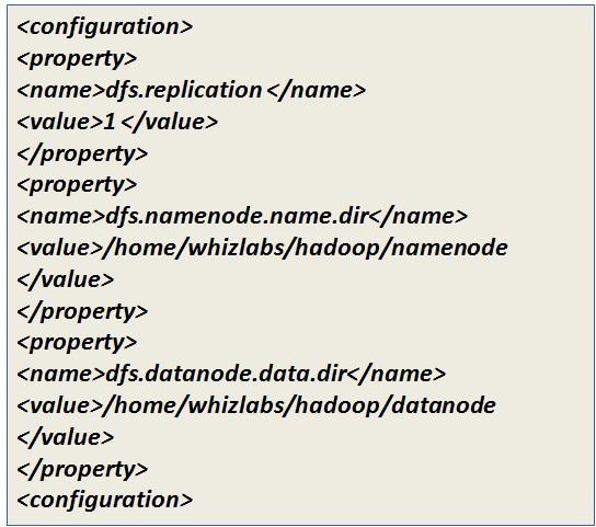 Update Hadoop Configuration Details