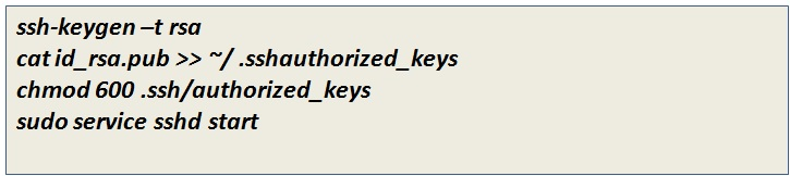 ssh Key Generation for Hadoop User