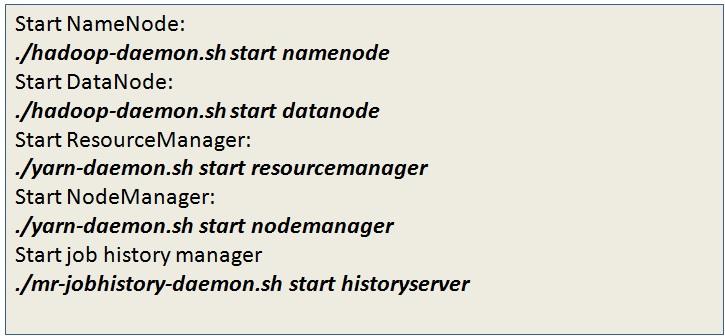 Start Daemons in Hadoop