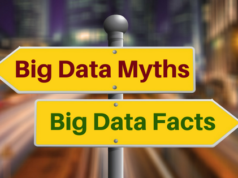 big data facts