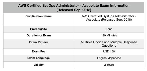 AWS SysOps Admin Associate Exam Information