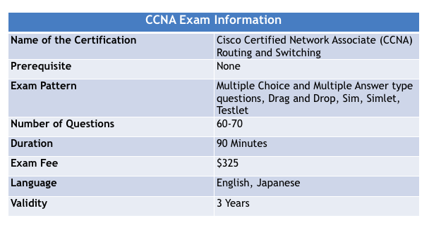 Preparation Guide for Cisco Certified Network Associate (CCNA) Exam ...