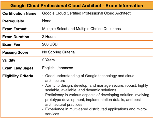 google cloud architect exam information