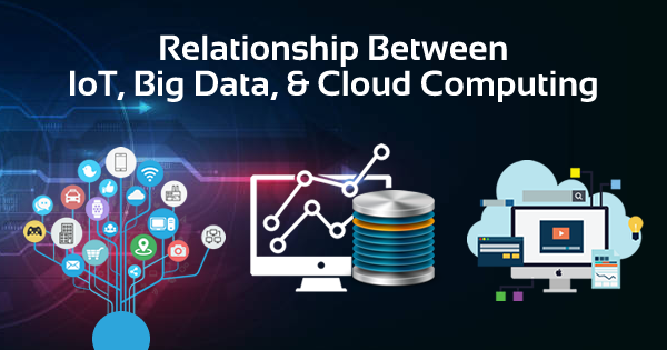 Internet of things, big data and cloud computing