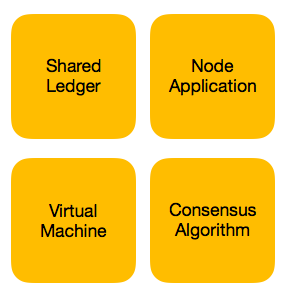 Blockchain Components