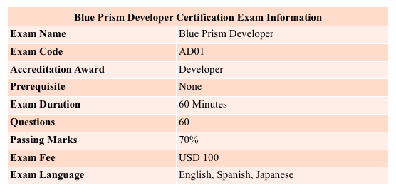 blue prism developer certification