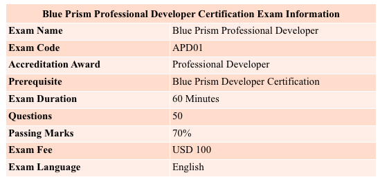 blue prism professional developer certifications