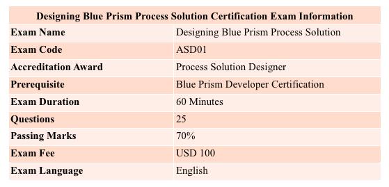 designing blue prism process solution certification