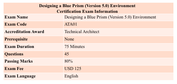 designing a blue prism (Version 5.0) environment certification