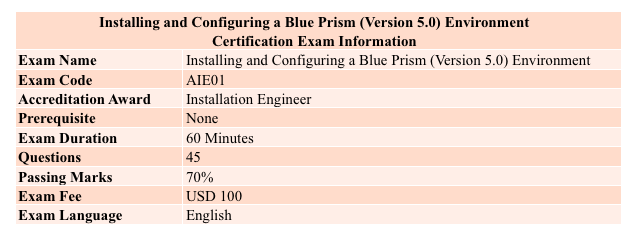 installing and configuring a blue prism (Version 5.0) environment certification