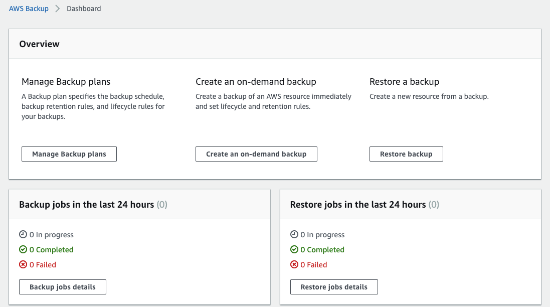 AWS Backup overview