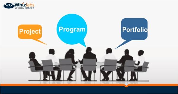 1.2 Project Program Portfolio in PMI Terms