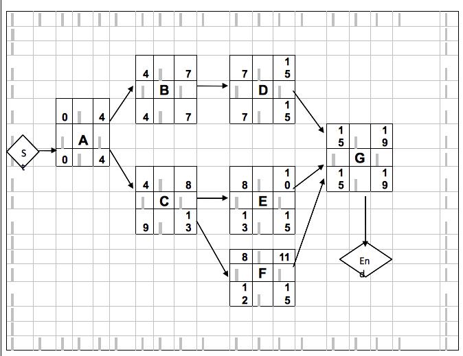 project management mathematics planning part 1. Black Bedroom Furniture Sets. Home Design Ideas
