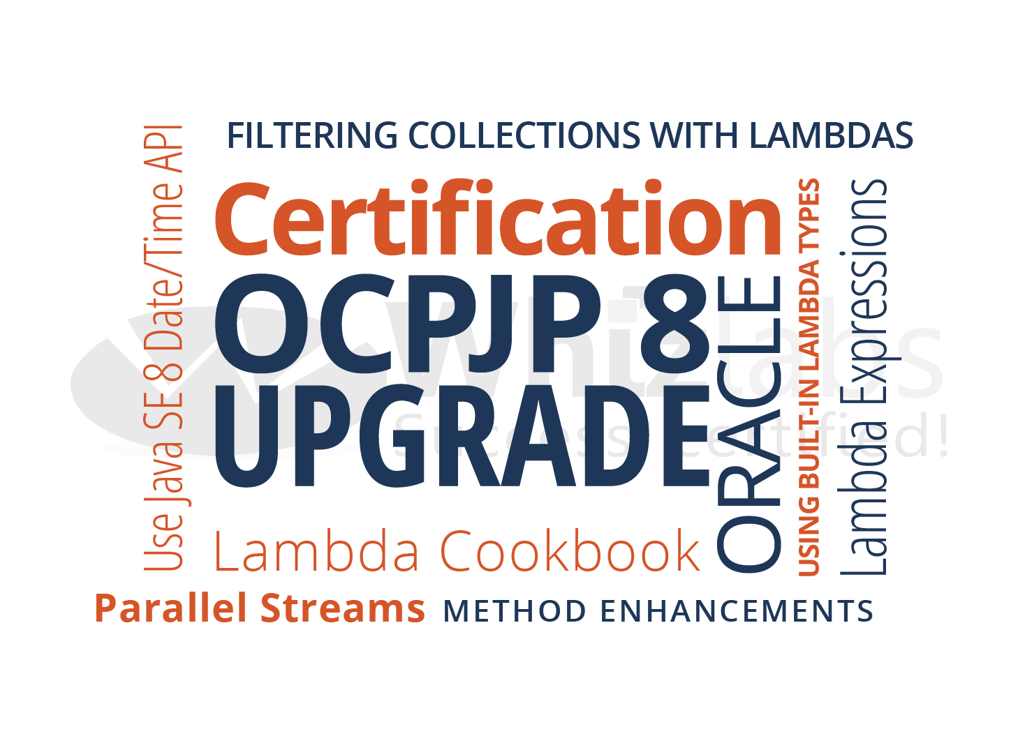 Oracle Certified Professional, Java SE 8 Programmer Upgrade