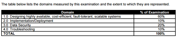 exam-plue-print