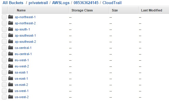 CloudTrail Region List