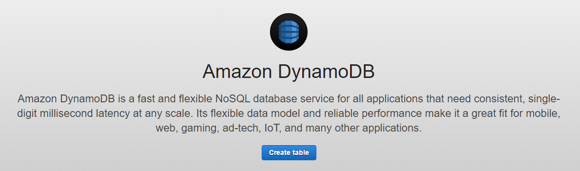 AWS Certification : How to use DynamoDB? - Whizlabs Blog