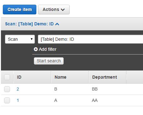aws-dynamodb-table-indexes