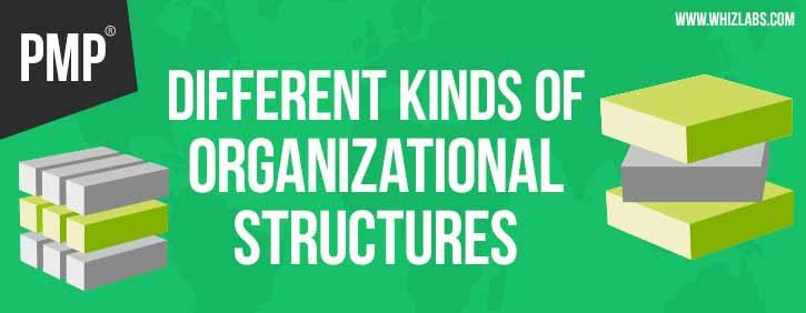 PMP Exam : Organizational Structures