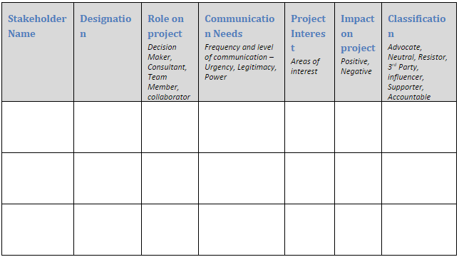 Project management and internal function