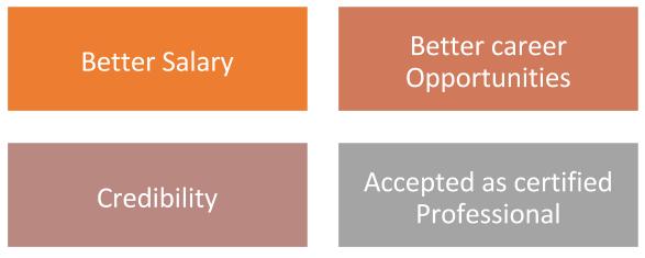 Benefits of PRINCE2