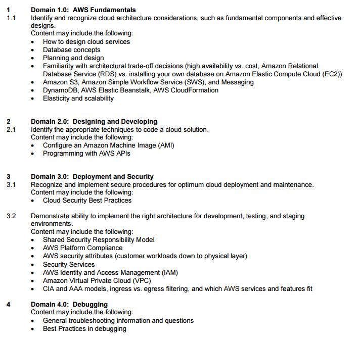 aws-developer-associate-blueprint