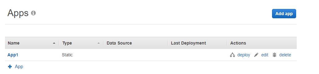 Opswork deployment