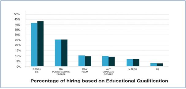Big Data Professionals Jobs