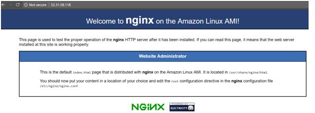 nginx on Amazon Linux AMI