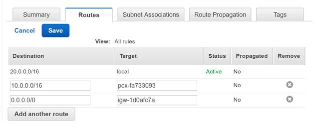VPC Peering Route Table