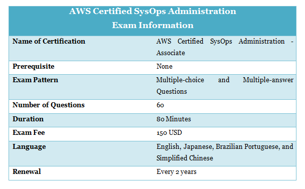 aws certified sysops administrator pdf