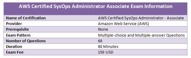 Top cloud certifications